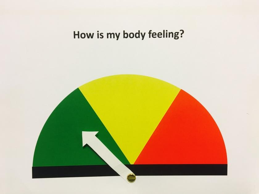 Body Feeling